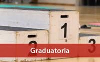 Graduatorie finali Bando Filiere Produttive (operazioni 4.1.1 – 4.2.1 – 6.4.2)